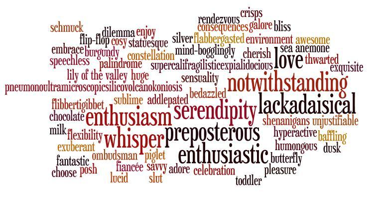 your favourite English words in a wordle
