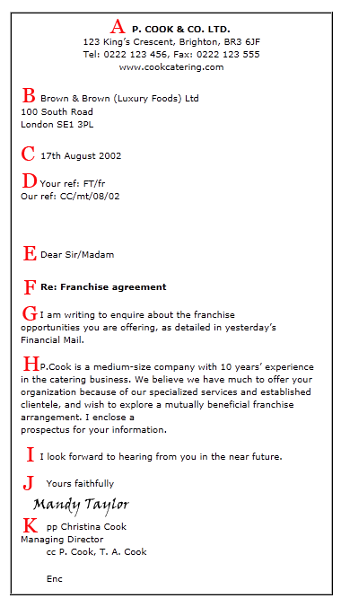 Business Letter Format | Macmillan Dictionary Blog