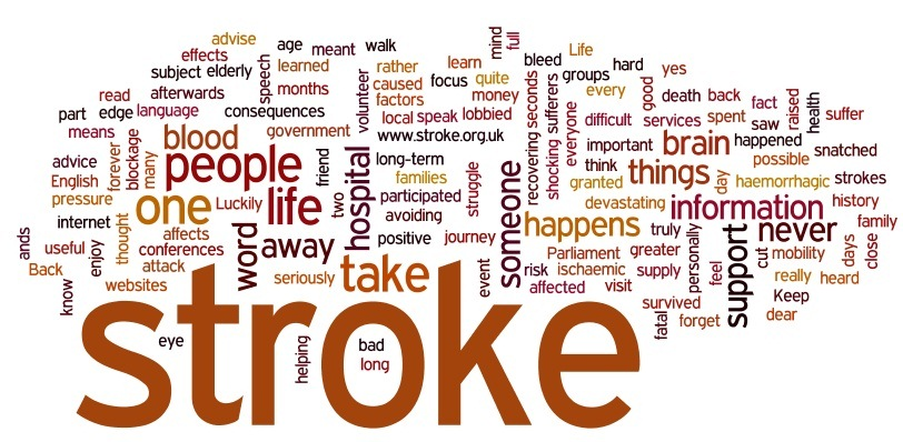 Stories behind Words: stroke