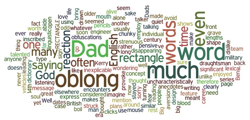 www.wordle.net