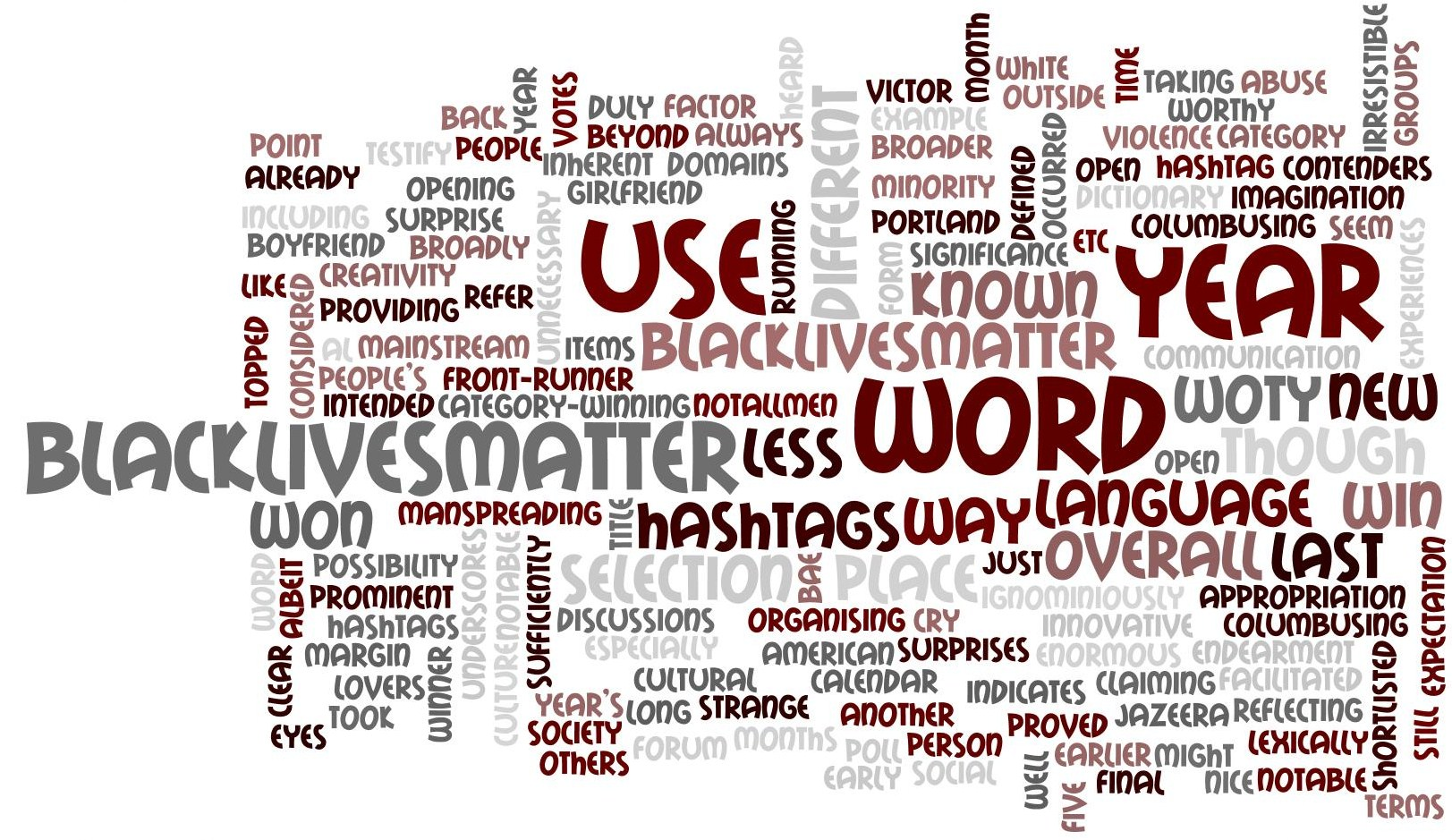 Blacklivesmatter and words of the year | Macmillan Dictionary Blog